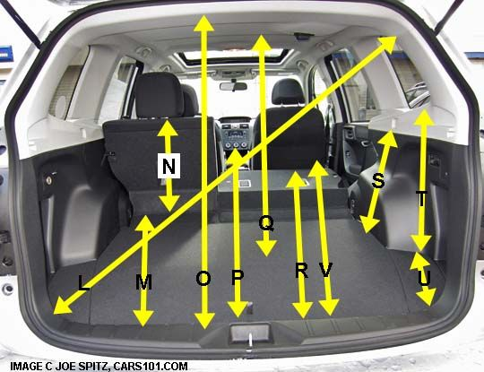 2015 subaru forester cargo height dimensions and - Subaru forester interior dimensions ...