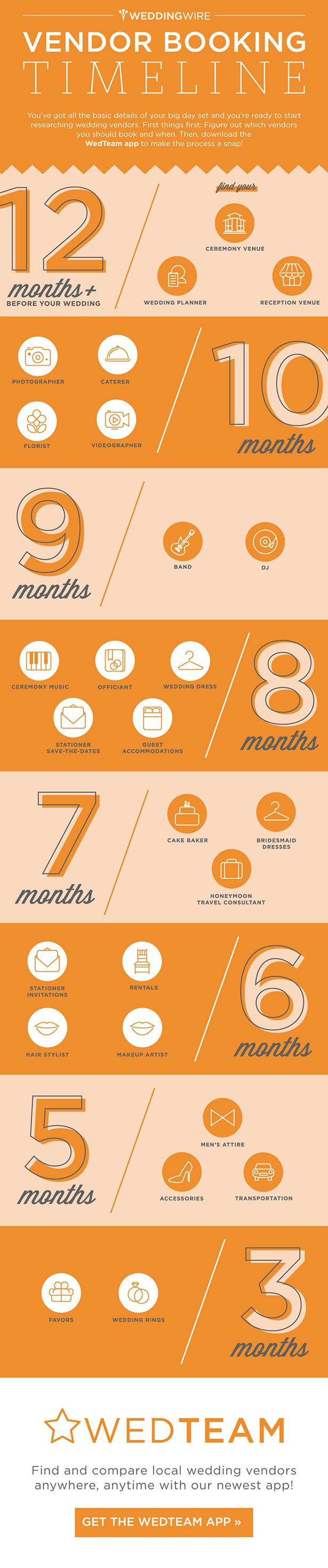 Vendor Booking Timeline Infographic
