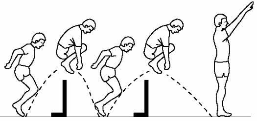 Nelle corse veloci, lo sviluppo della tecnica di corsa e' strettamente legato alle variabili di frequenza ed ampiezza dei movimenti, ed al tempo di appoggio del piede; se ne evince che:  per aumentare la velocita' della corsa, e' essenziale migliorare l?'ampiezza e la frequenza dei passi anche grazie alla riduzione parallela dei tempi di appoggio del piede.