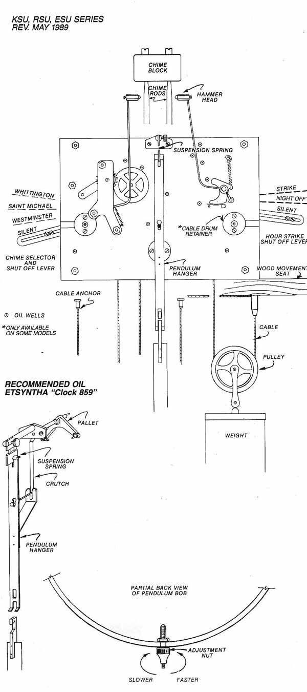 movement diagram of a grandfather clock movement gravity generator pendulum clock movement diagram movement diagram grandfather [ 600 x 1350 Pixel ]