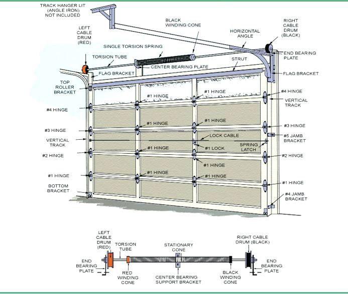 Best Representation Descriptions Garage Door Vertical Track