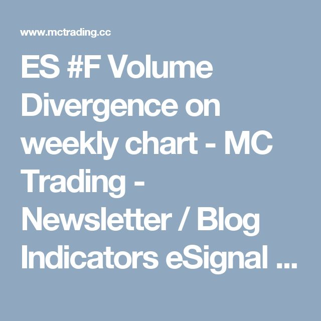 ES #F Volume Divergence on weekly chart - MC Trading - Newsletter / Blog Indicators eSignal Trade Station Forex Stock Market Commodities Futures