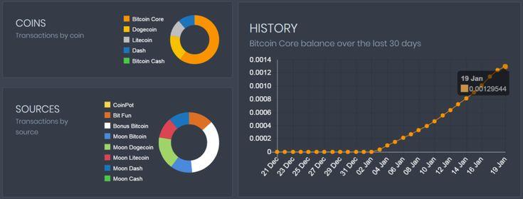 Coinpot hack 2020 in 2020 Bitcoin, Bitcoin hack, Bitcoin