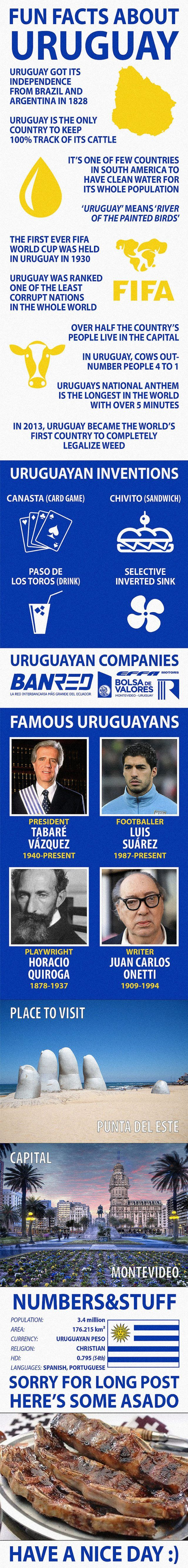Fun facts about Uruguay - Imgur