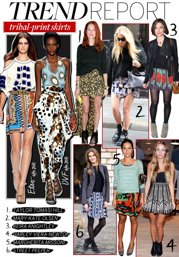 According to the popular style and trend report website tribal patterns have emerged as an ever so popular fashion.  Specifically this article reports on tribal skirts, however fashion designers have been creating new ways to use these patterns and motifs in all their designs to give a bold and accented look. Jessica M.