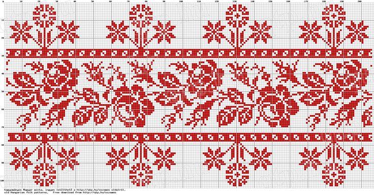 Cross stitch, Szilágyság, end of XIX. c.