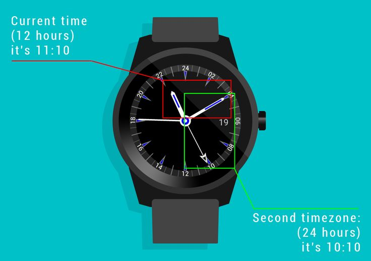 Timetraveler Wear Watch Face - screenshot