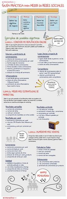 Guía práctica para medir en #RedesSociales (infografía)