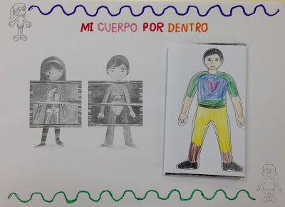 LA CLASE DE MIREN: mis experiencias en el aula: MI CUERPO POR DENTRO