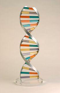 Clericks Weblog: Dubbele helix