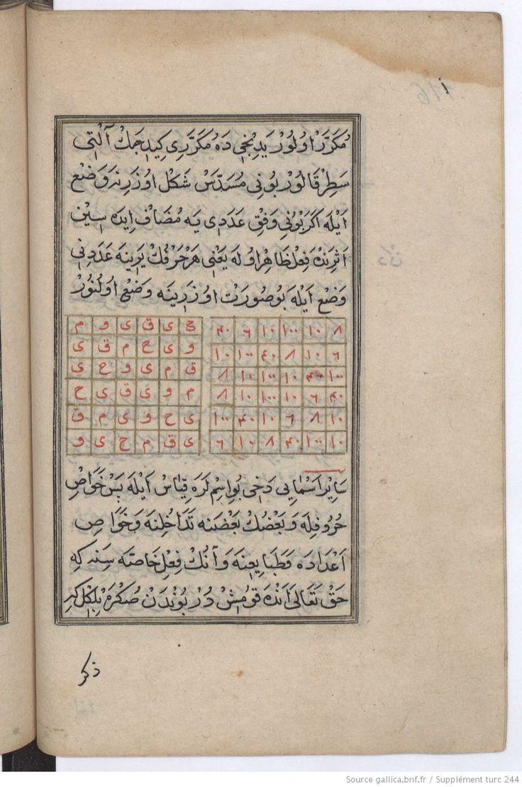 Manuscript-Occult Manuscript,Shems el-meʿarif ve letaïf el-ʿavarif,Ahmed ibn ʿAli ibn Yousouf el-Bouni, 1575-1600