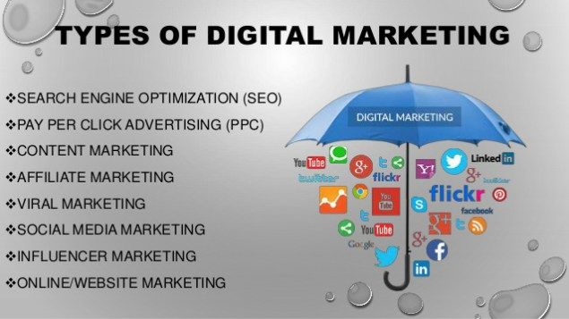 Digital Marketing Jobs Digital Marketing Marketing Jobs Digital Marketing Channels