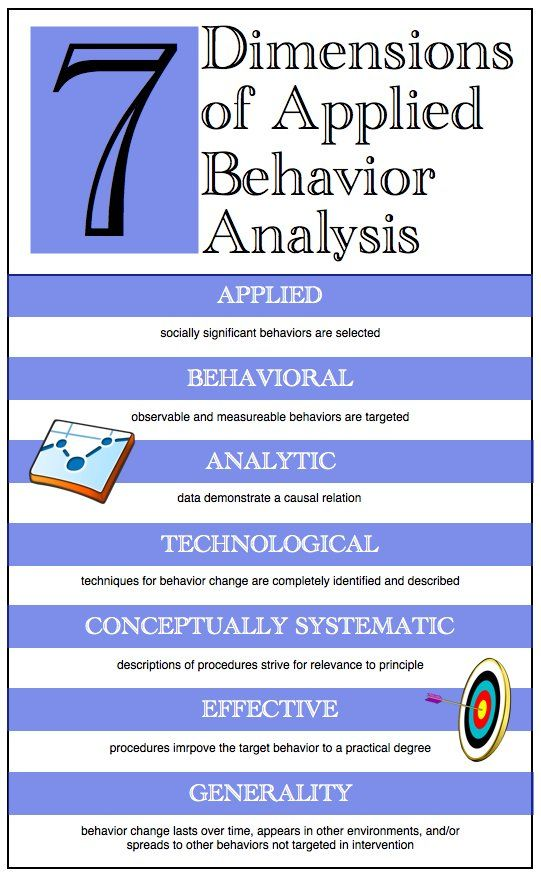 Best  Aba Training Ideas On   Applied Behavior