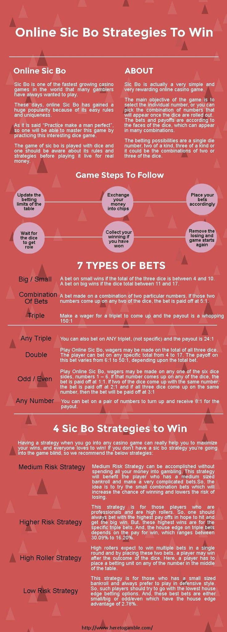 Online Sic Bo Strategies to Win by Heretogamble.com #WinningTips #Tips #gambling #bettingtips #Strategy