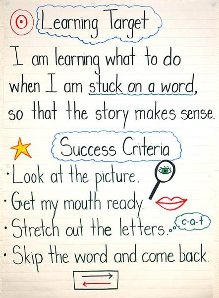 "Twitter: @balancedlitdiet --> ""Learning Targets: Fostering Student Success in Kindergarten"" makes is clear for students what they are learning and what they should focus on, while also making them accountable for their learning."