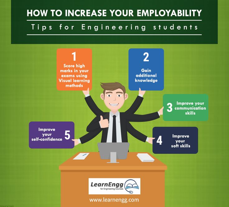 How to Increase Your Employability: Tips for Engineering students. [Click on the image] #learnengg #engineering #skills