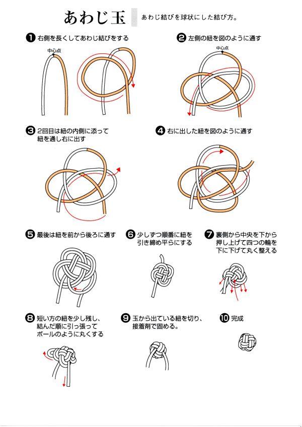 犬の手作りロープオモチャの作り方