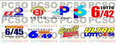 PCSO Lotto Results 4PM August 26 2017 (6D EZ2 SWERTRES) http://ift.tt/2wPkaFb