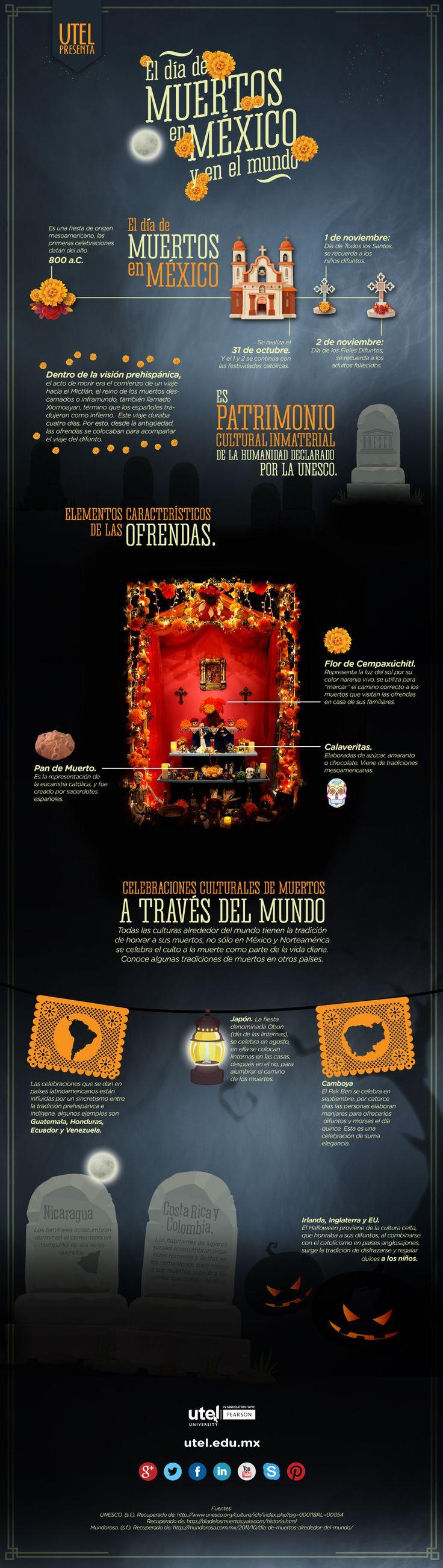 #Infografia #Curiosidades dia de muertos, México y el Mundo. #TAVnews
