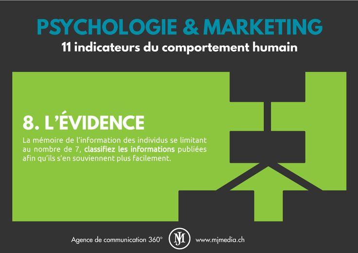 [infographie] Conseils en Psychologie et Marketing. Série de 11 indicateurs à suivre.