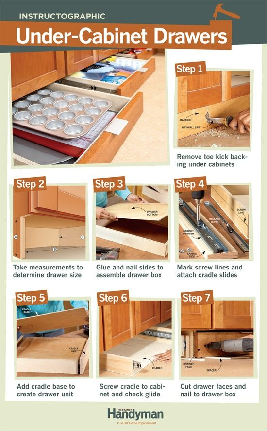 DIY Tutorial: How to Build Under-Cabinet Drawers. Increase kitchen storage and get extra space for bakeware, cleaning supplies and more.