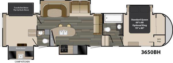 2015 Gateway 3650BH Bunk House Fifth Wheel Kitsmiller RV Superstore