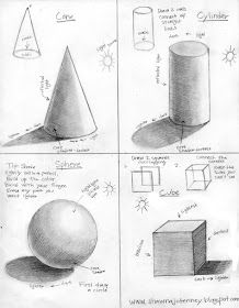 Imagine Art!: How to draw 3D shapes