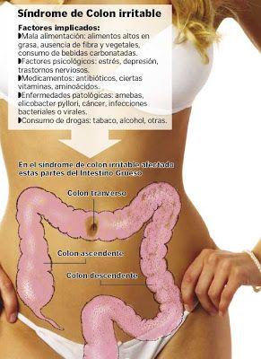 Que es el Síndrome del Intestino Irritable: síntomas y cómo se cura de forma…