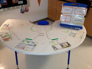 graffiti tables for guided reading... wow how can i incorporate something like this in my classroom??
