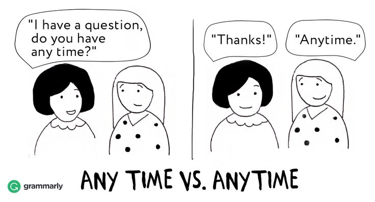 Anytime Meaning