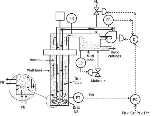 17 best images about chemical  u0026 engineering on pinterest