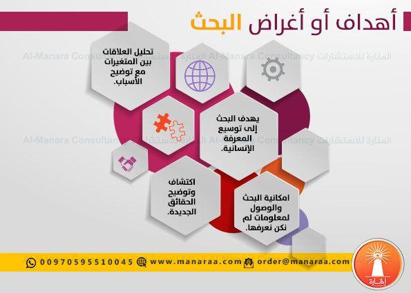 يهدف البحث إلى توسيع المعرفة الإنسانية Gaming Logos Logos
