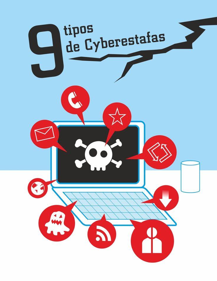 TOUCH esta imagen: 9 tipos de cyberestafas by renzocorredor