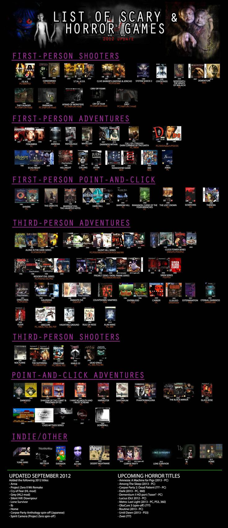 List of Scary & Horror Games