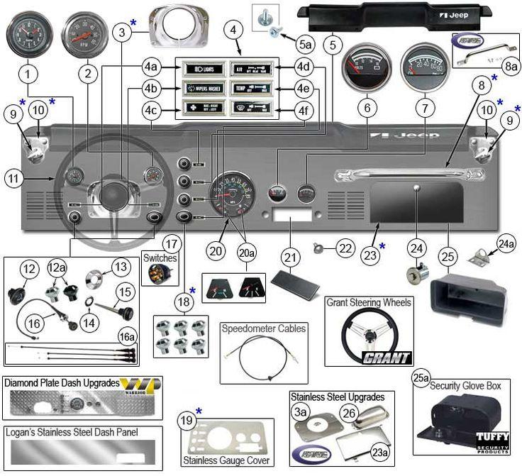 Jeep CJ Dash Parts & Components CJ5, CJ7, CJ8 Scrambler