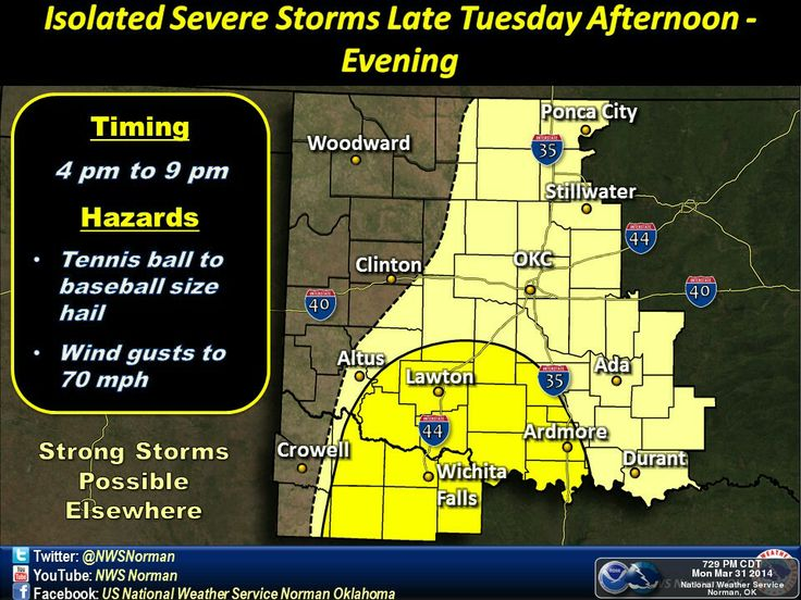 Oklahoma weather forecast as of 3/31/14 for weather on Tuesday April 1st. This may change,check weather sources often as this weeks weather unfolds