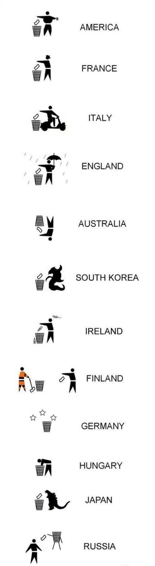 국가별 쓰레기 처리