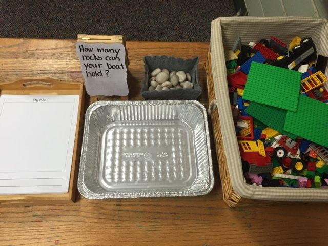 Inquiring Minds: Mrs. Myers' Kindergarten: Inquiring About What Makes Something…