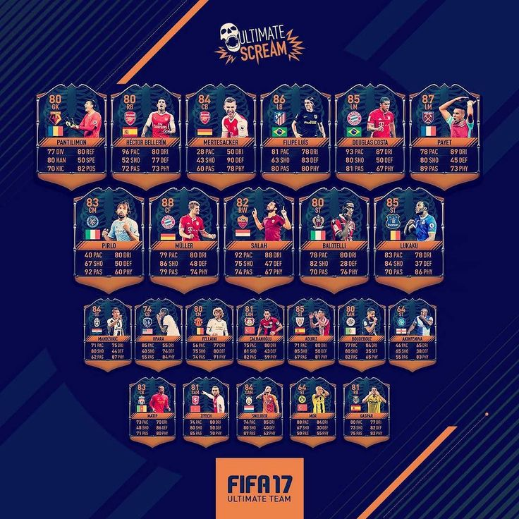 #UltimateScream players are available in packs until Oct 28! Then during Halloween weekend they come alive. #FIFA17 #easportsfifa #FUT #goldpacks #fifapack