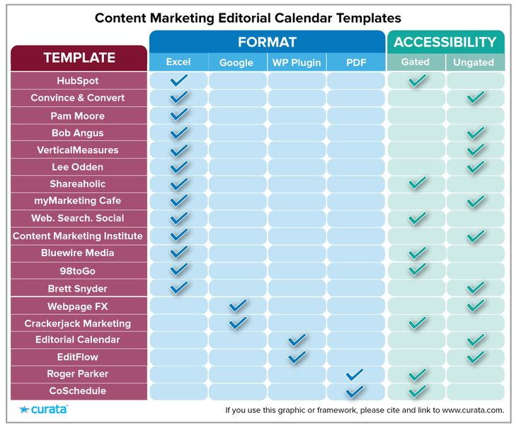 Editorial calendar template im giving you a free social media looking for a content marketing calendar here have a feast free social saigontimesfo