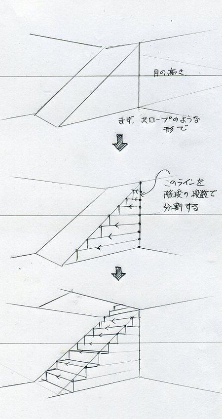 escalier perspective