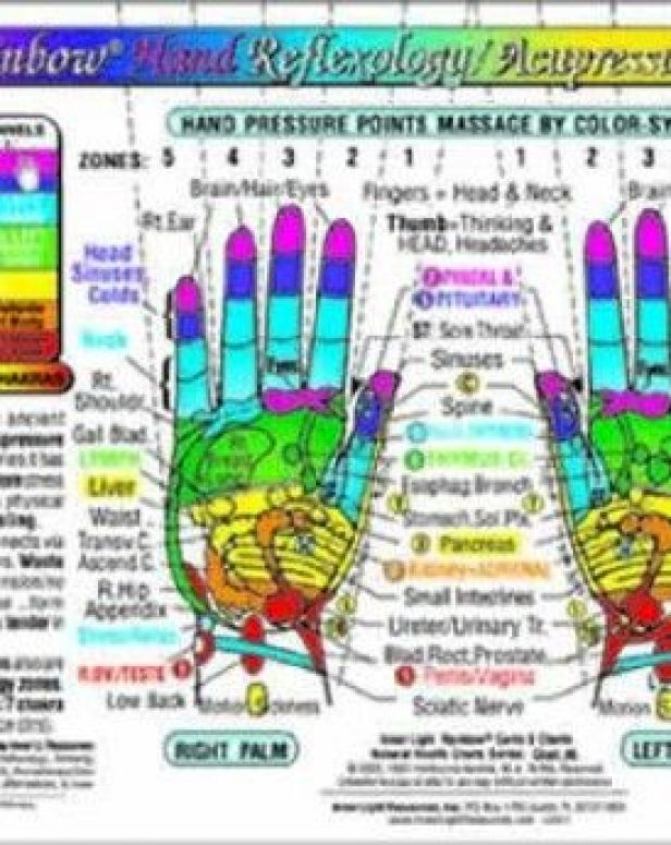 Rainbow-HAND-Reflexology-Acupressure-Massage-Chart-0 # ...