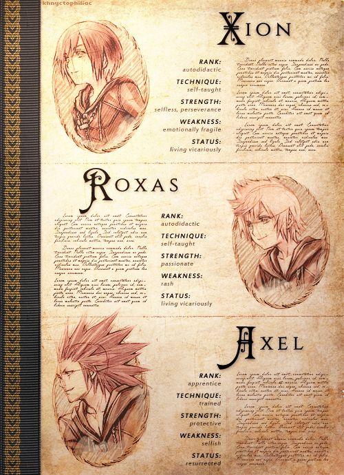 Mejores 7 imágenes de Kingdom Hearts en Pinterest | Final fantasy ...