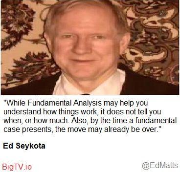 Trade Fundamentals.. you may be too late!
