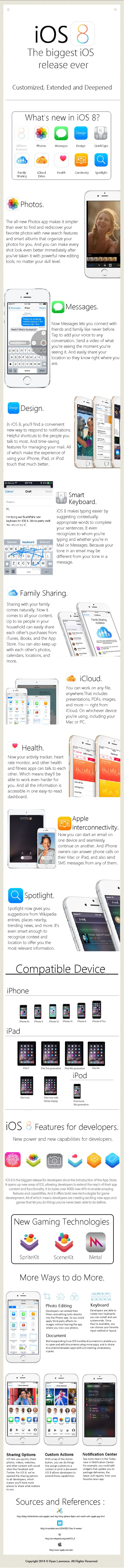 [Infographic] Apple iOS 8 Features : Everything you need to know! by Ryan Lawrence via slideshare