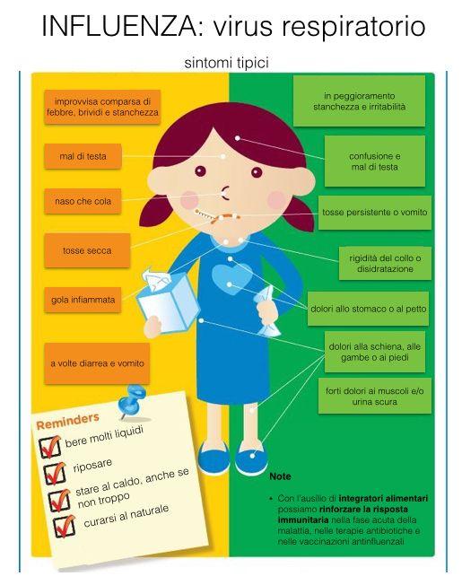 Speciale influenza - Cristalfarma