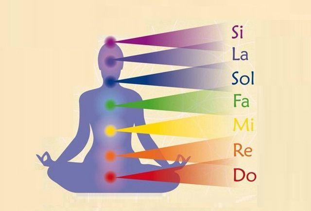 """Cómo hacerle terapia a los Chakras con sonidos y colores  El sonido tiene un efecto fisiológico sobre nosotros. Los chakras pueden ser afectados positivamente por diferentes frecuencias de sonido y vibraciones. La utilización de sonido en la terapia chakra <a class=""""more-link"""" href=""""http://tulugaralternativo.com/como-hacerle-terapia-a-los-chakras-con-sonidos-y-colores/"""">Seguir leyendo  <span class=""""screen-reader-text"""">  Cómo hacerle terapia a los Chakras con sonidos y colores</span><sp..."""