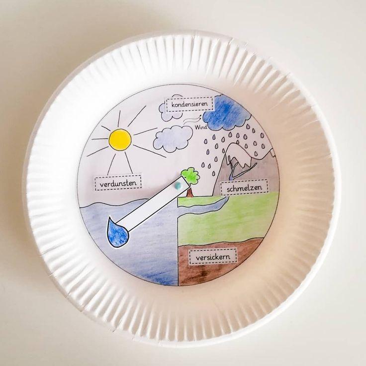 ~ Wasserkreislauf auf einem Pappteller ~ Illustrativer Wasserkreislauf, der von den Kindern im Unterricht leicht gebastelt werden kann. Wetter und Wasser für Kinder leicht zu erklären. #Teaching School Grundschule #Wasserkreislauf #Grundschule #diy # Unterricht