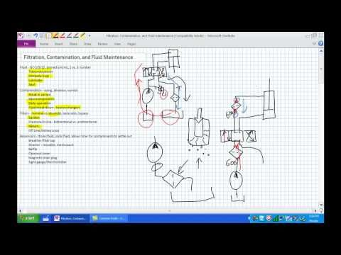 Filtration Contamination and Fluid Maintenance - YouTube