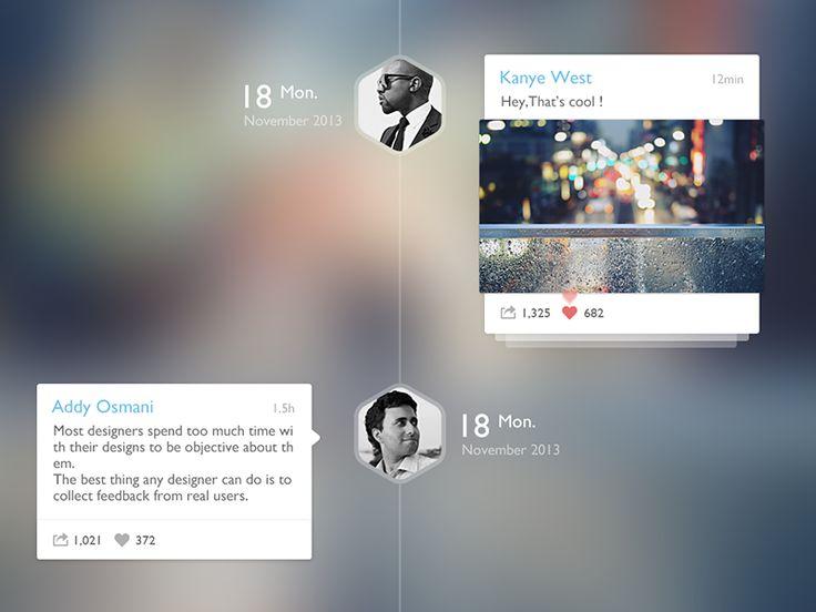 69 best Timeline Inspiration images on Pinterest Timeline